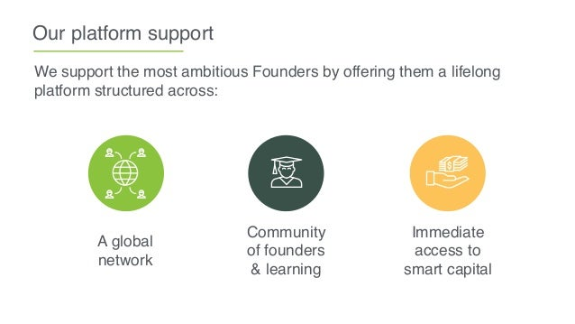 Our platform support We support the most ambitious Founders by offering them a lifelong platform structured across: Commun...