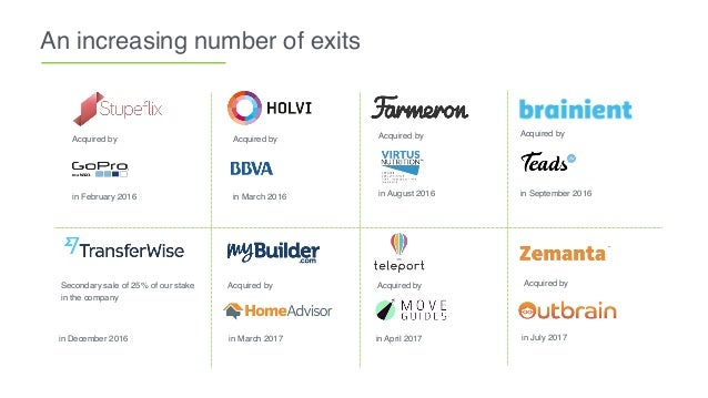 Acquired by in February 2016 An increasing number of exits Acquired by Acquired by in March 2016 in September 2016 Acquire...