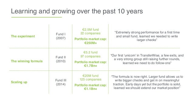 Learning and growing over the past 10 years The experiment Fund I (2007) €2.5M fund 22 companies Portfolio market cap: €25...