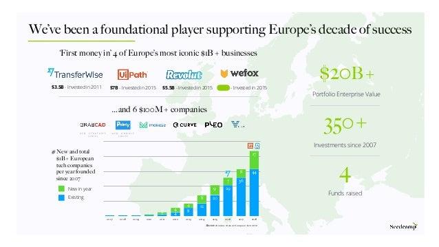 Seedcamp Fund V Fundraising Deck Slide 3
