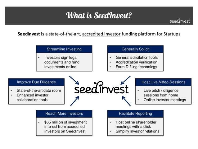 SeedInvest Overview