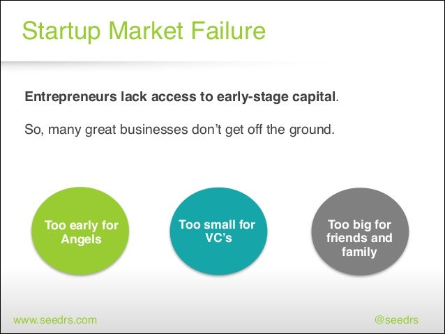 Startup Market Failure Entrepreneurs lack access to early-stage capital. !  ! So, many great businesses don't get off the ...