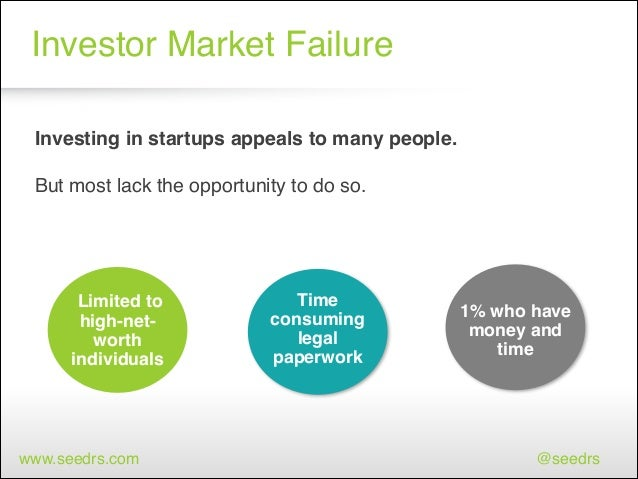 Investor Market Failure Investing in startups appeals to many people. !  ! But most lack the opportunity to do so.  1  Lim...
