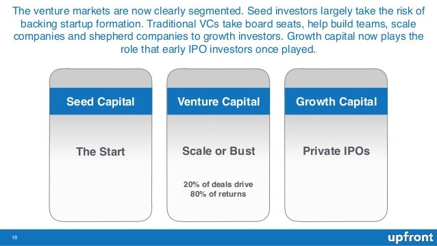 18 Venture Capital Scale or Bust Private IPOs Growth Capital The Start Seed Capital 20% of deals drive 80% of returns The ...
