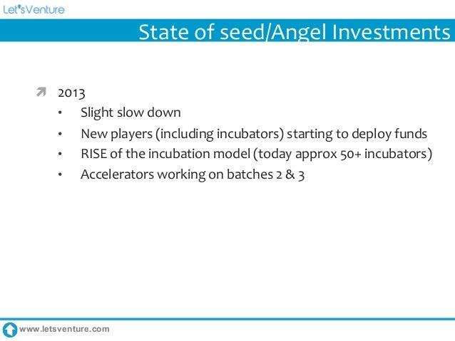 Changing Landscape of Angel Investing in India Slide 3