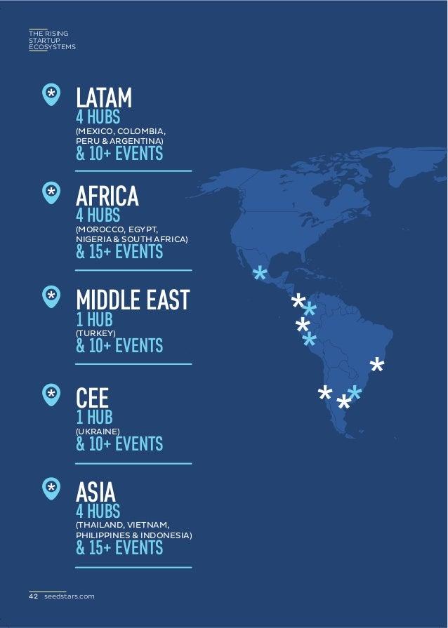 The Rising Startup Ecosystems | Seedstars World