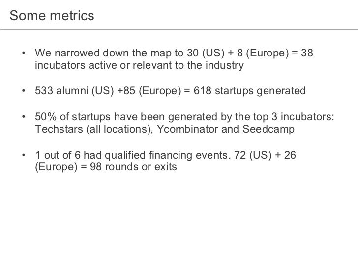 Some metrics <ul><li>We narrowed down the map to 30 (US) + 8 (Europe) = 38 incubators active or relevant to the industry <...