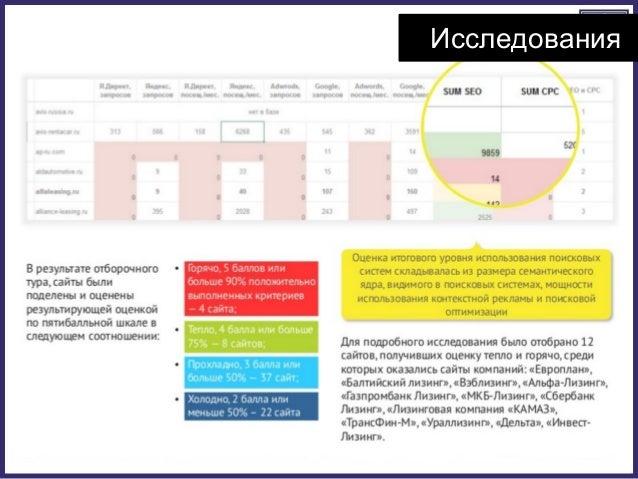 Директ-маркетинг рассылка публикации в журналах продвижение сайта add topic мероприятия направленные на продвижение компании