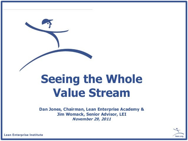 Seeing the Whole  Value StreamDan Jones, Chairman, Lean Enterprise Academy &       Jim Womack, Senior Advisor, LEI        ...