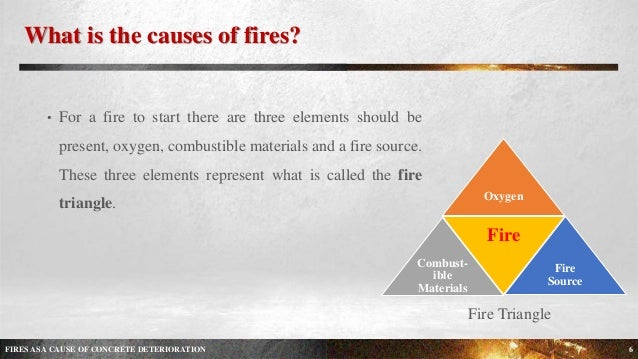 Fire Resistance Levels Of Building Materials