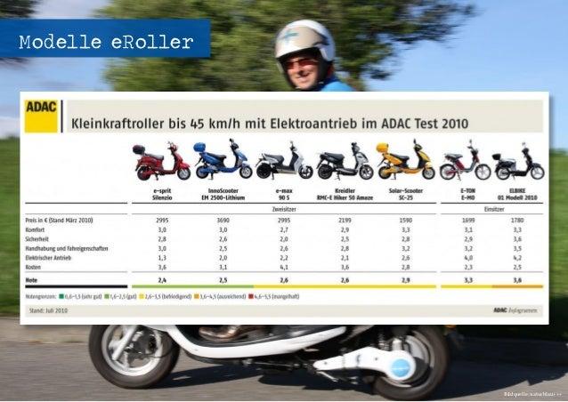Seenovation - Workshop Elektromobilität - energievisionen 2014 - 04.04.2014 - Seite 13 Modelle eRoller Bildquelle: naturbl...