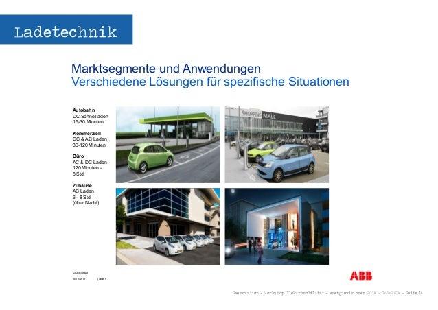 Seenovation - Workshop Elektromobilität - energievisionen 2014 - 04.04.2014 - Seite 14 Ladetechnik Autobahn DC Schnelllade...