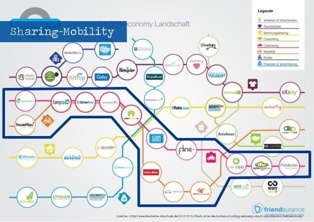 Seenovation - Workshop Elektromobilität - energievisionen 2014 - 04.04.2014 - Seite 18 Quelle: http://www.deutsche-startup...