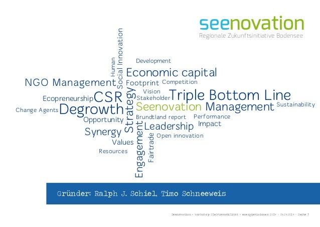 Seenovation - Workshop Elektromobilität - energievisionen 2014 - 04.04.2014 - Seite 3 Opportunity Seenovation ManagementHu...