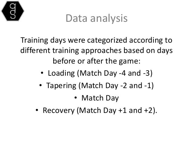 Horizontal alternation in daily training load within Arabic