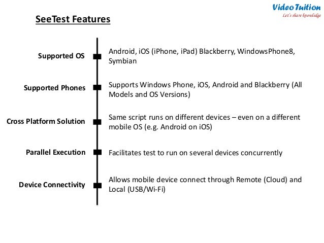 SeeTest Automation Tool Features : Mobile (Android, iOS, Blackberry, Windows, Symbian ) Test Automation Slide 3
