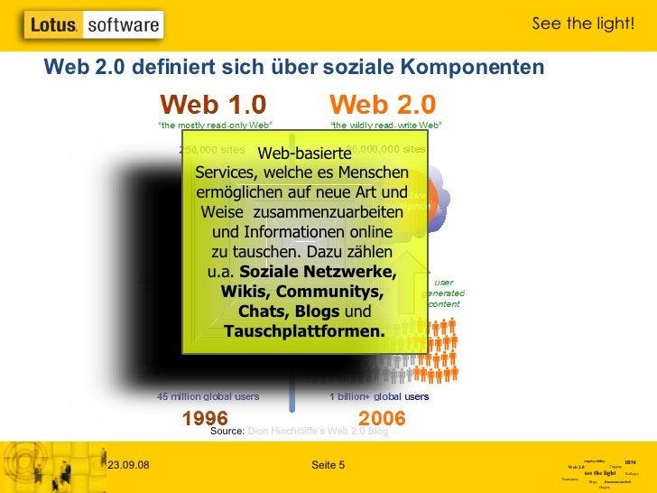 Web 2.0 definiert sich über soziale Komponenten Source:  Dion   Hinchcliffe's  Web 2.0  Blog Web-basierte Services, welche...