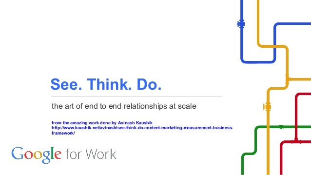 See. Think. Do.  the art of end to end relationships at scale  from the amazing work done by Avinash Kaushik  http://www.k...