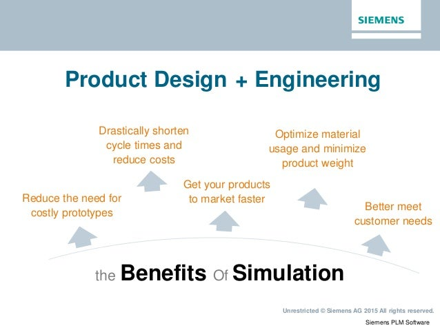 Optimize Design Minimize Product Of Cost