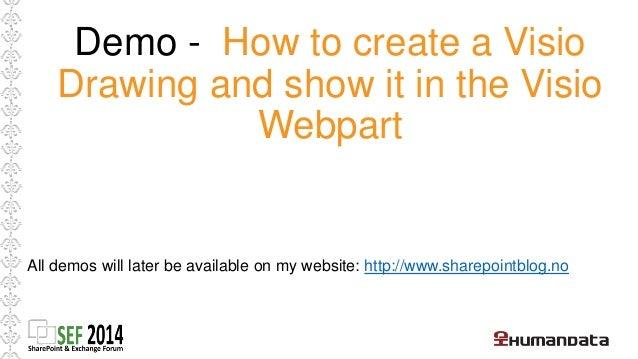 How it works: Visio Service Architecture  Visio Web  Access  Custom Data  Providers  Visio JSOM  Mash-Up API  Web Part  Co...