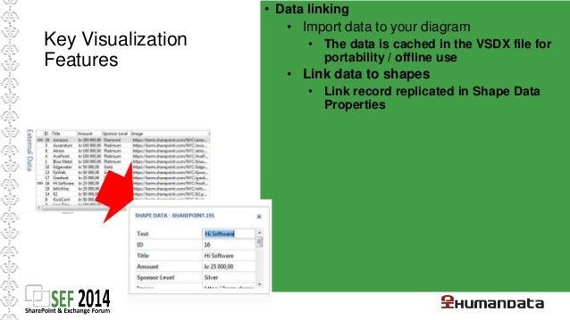 Key Visualization  Features  • Data graphics  • Surface Shape Data values  • Represhable shape geometry  • Icon sets  • Te...