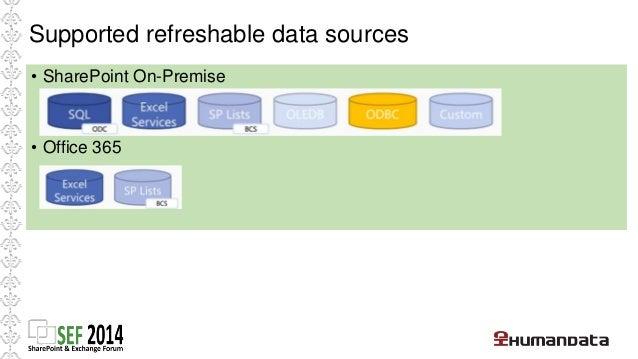 Data Source Best Practices