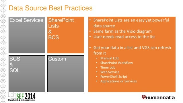 • BCS allows you to configure external  content types for connecting to  • External SQL DBs  • SQL On Premises  • SQL Azur...