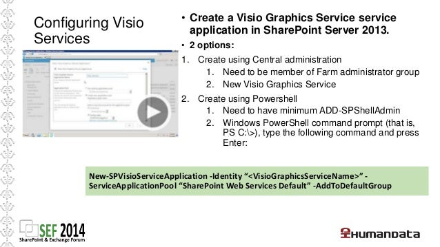 Why Visio Services  Renders diagrams in the browser  High quality PNG for full fidelity  No depends on Silverlight  Na...