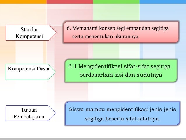 Standar         6. Memahami konsep segi empat dan segitiga  Kompetensi         serta menentukan ukurannyaKompetensi Dasar ...