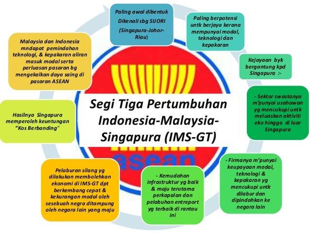 IMT-GT meliputi kawasan seluas hampir 200 000 kilometer persegi Malaysia, kawasan yg terlibat :- - Kedah - Perlis - Pulau ...