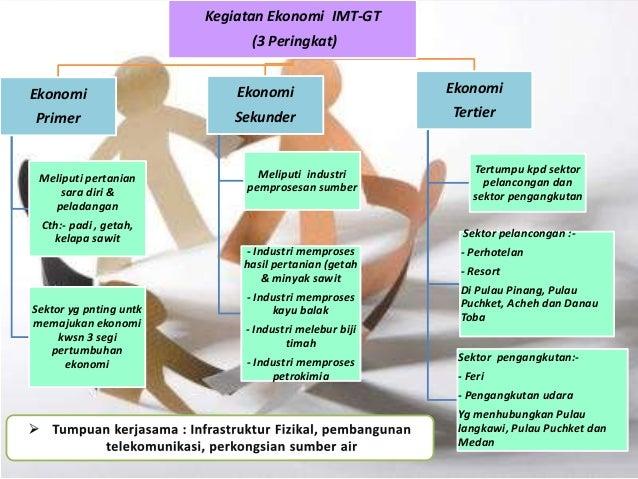 EAGA (East Asean Growth Area) meliputi kwsn yg lebih luas berbanding dgn IMS-GT dan IMT-GT Mesyuarat peringkat menteri per...
