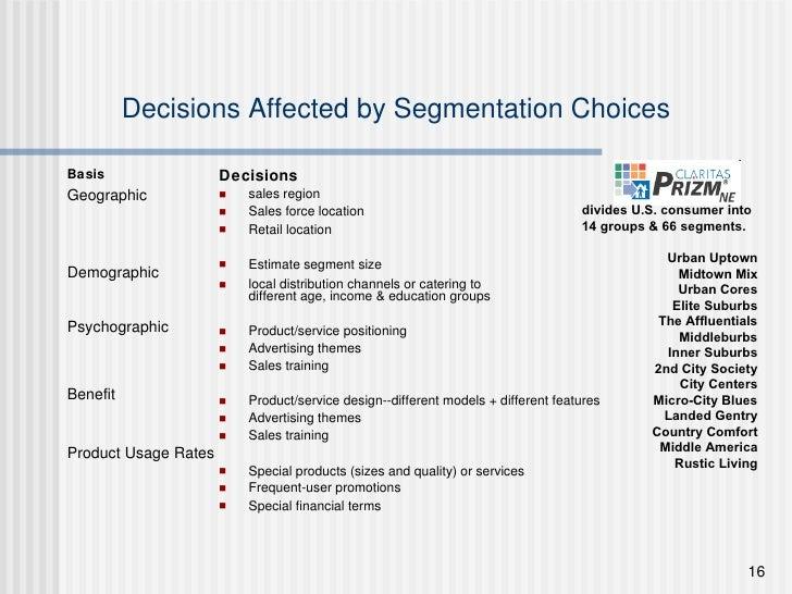 Decisions Affected by Segmentation Choices <ul><li>Basis </li></ul><ul><li>Geographic </li></ul><ul><li>Demographic </li><...