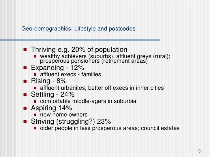Geo-demographics: Lifestyle and postcodes <ul><li>Thriving e.g. 20% of population </li></ul><ul><ul><li>wealthy achievers ...
