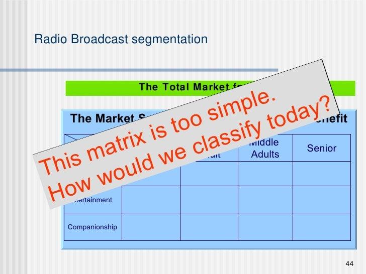 Radio Broadcast segmentation <ul><li>The Total Market for Radio </li></ul>The Market Segment for Radio by Age & Benefit Ag...