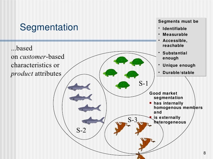 Segmentation S-1 S-2 S-3 ...based on  customer -based characteristics or  product  attributes <ul><li>Segments must be </l...