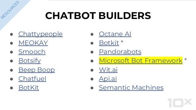 Let's Build a Chatbot!