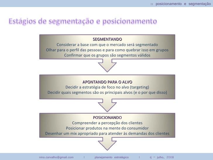 :: posicionamento e segmentação SEGMENTANDO Considerar a base com que o mercado será segmentado Olhar para o perfil das pe...