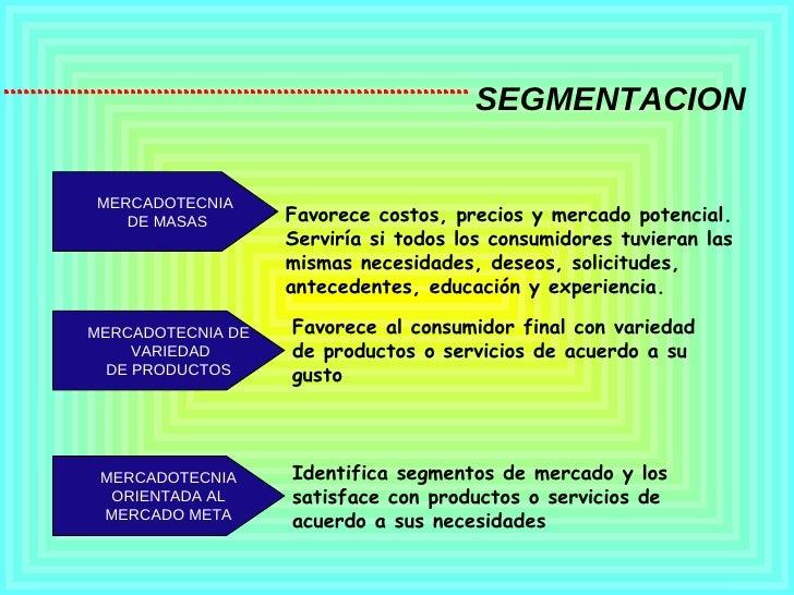 SEGMENTACION MERCADOTECNIA DE MASAS Favorece costos, precios y mercado potencial. Serviría si todos los consumidores tuvie...