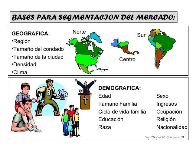 BASES PARA SEGMENTACION DEL MERCADO:GEOGRAFICA:            Norte                                                 Sur•Regió...