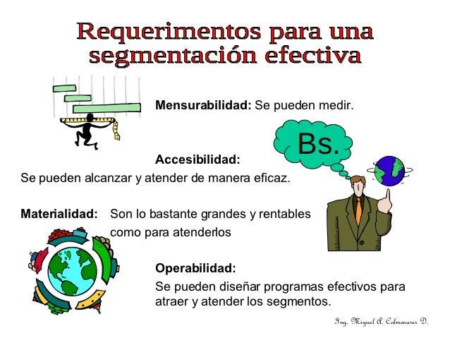 Mensurabilidad: Se pueden medir.                       Accesibilidad:                                                 Bs.S...