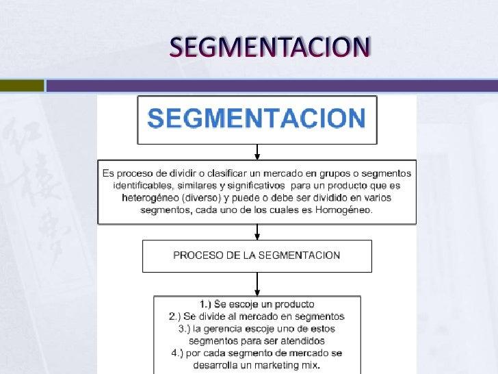 SEGMENTACION<br />