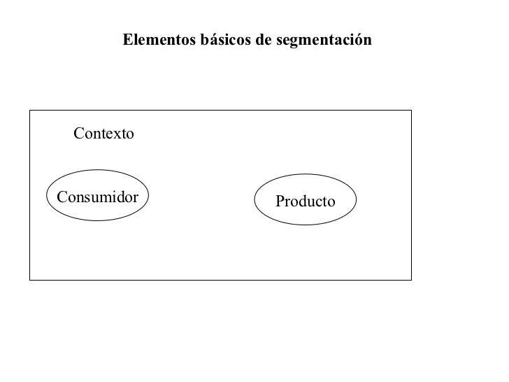 Consumidor Producto Contexto Elementos básicos de segmentación