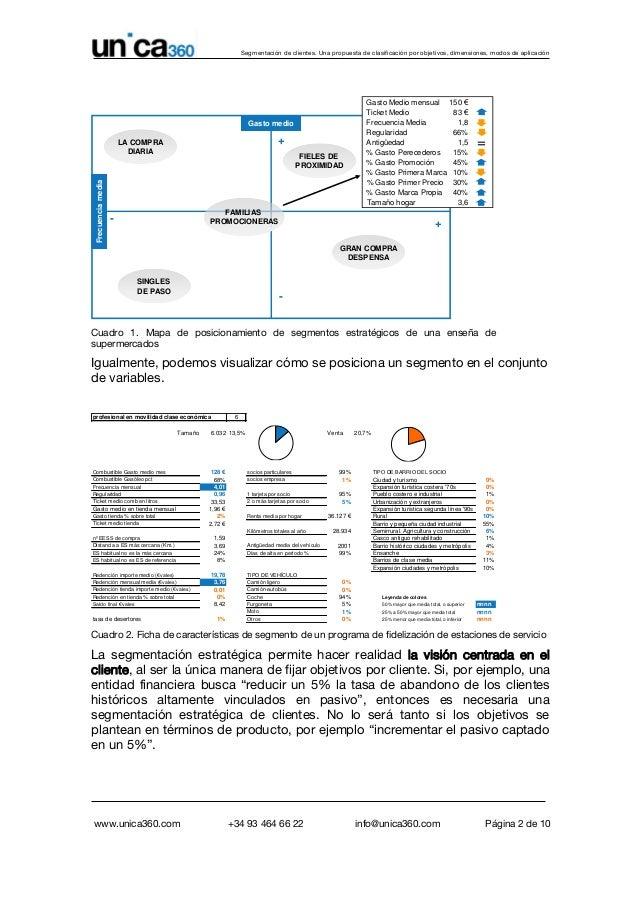 Segmentación de clientes.  Una propuesta de clasificación por objetivos, dimensiones y modos de aplicación. Slide 3