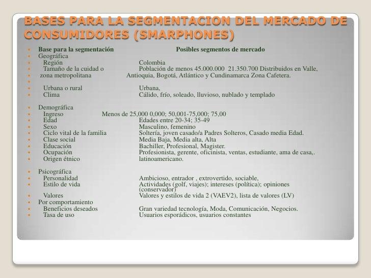 BASES PARA LA SEGMENTACION DEL MERCADO DE CONSUMIDORES (SMARPHONES)<br />Base para la segmentaciónPosibles segmentos de ...