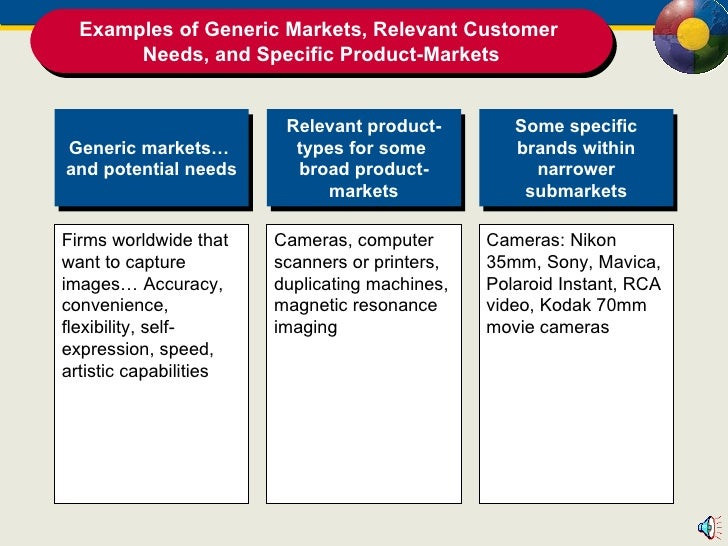 kodak market segmentation Market segmentation is a two-step process of: kodak's market share started to fall gradually and they could segmentation, targeting and positioning are.