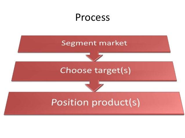 red bull segmentation targeting positioning The basic theoretical framework of marketing, including segmentation, buyer behaviour, product management marketing - strategy analysis of red bull.