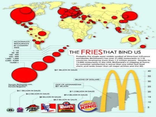 Segmentation targeting and positioning of McDonalds by Bilal khan