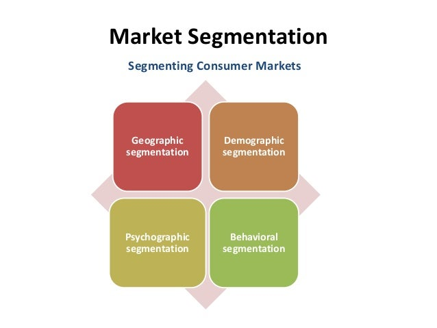 segmentation behavioral geographical psychographic demographic Geographic – segmenting a market based upon physical location or   psychographic – for many organizations, an understanding of the.