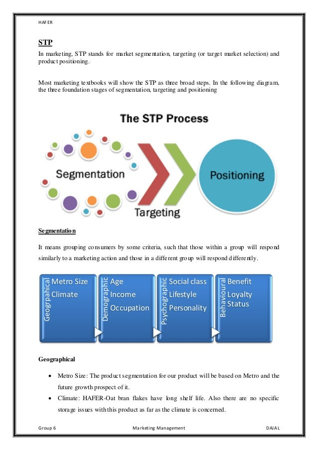 segmentation targeting positioning of samsung Segmentation, targeting and positioning (stp) are the three vital components of a firm's strategic marketing efforts organisations, in their endeavour to create a space for themselves in.