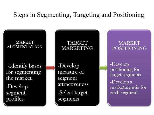 segmentation targeting and positioning achieving Mcdonalds segmentation, targeting and positioning is one of the integral components of its marketing strategy segmentation involves dividing population into groups.